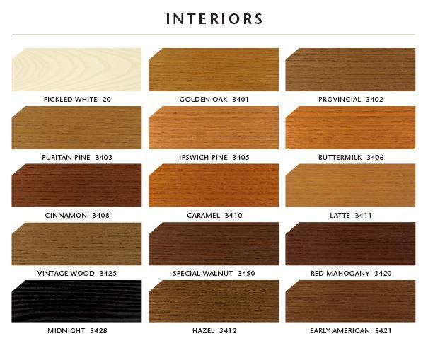 Sansin Interior Stain Colors